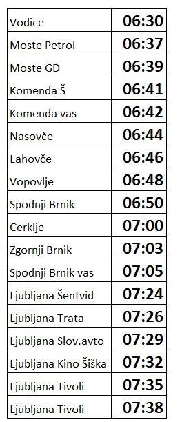 Obveščamo vas, o spremembi odhoda avtobusa 6:55 Cerklje-Komenda-Moste-Vodice-AC-Ljubljana, in sicer bo vozil na relaciji Vodice-Moste-Komenda-Cerklje-AC-Ljubljana.