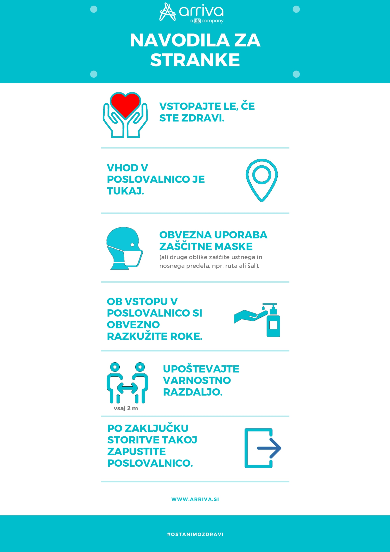 Obveščamo vas, da bo v tekočem tednu, od 2. 11 do 6. 11. 2020, delovni čas našega prodajnega mesta v Slovenski Bistricispremenjen: