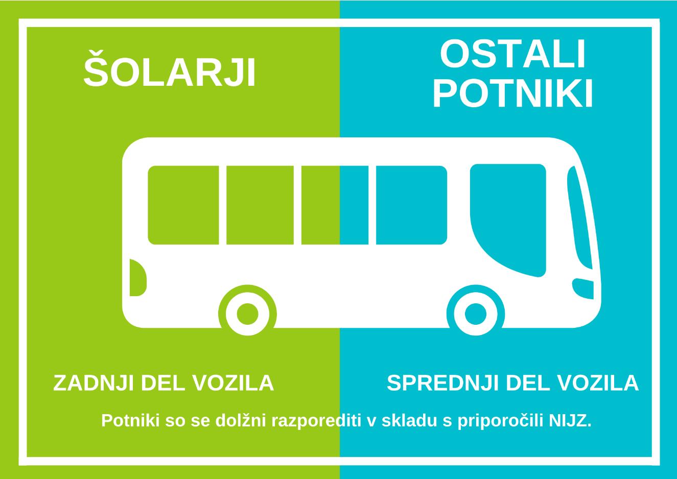 Obveščamo vas, da bo v torek, 26. januarja 2021, medkrajevni javni potniški promet v vseh regijah v Sloveniji začel obratovati po običajnem režimu vožnje (šolski režim). Tudi mestni promet Kranj, Jesenice in Škofja loka prehajajo na šolski režim. Mednarodni linije se do nadaljnjega ne bodo izvajale.